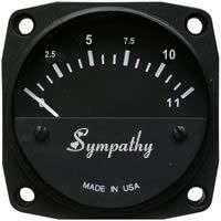 Sympathy Meter